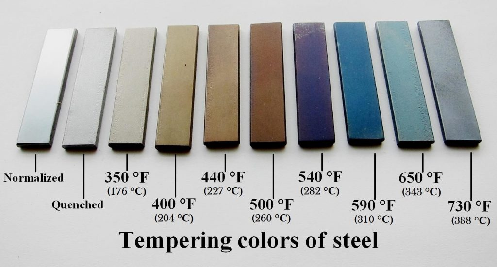 Various steel samples tempered in different temperatures.