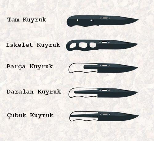 pala, av, kamp, bushcraft bıçağı sap tasarımları